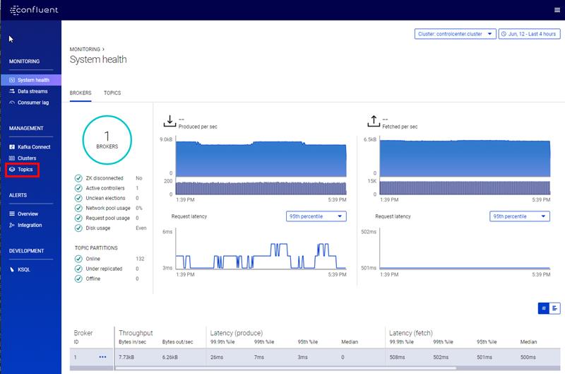 Confluent Platform & Kafka for a  NET Developer on Windows • Niels